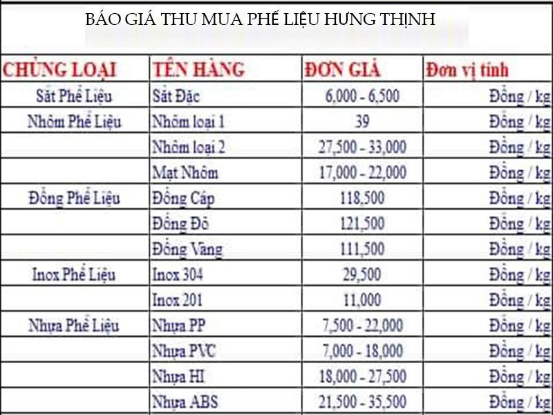 Bảng báo giá thu mua phế liệu sắt tháng 3 năm 2019