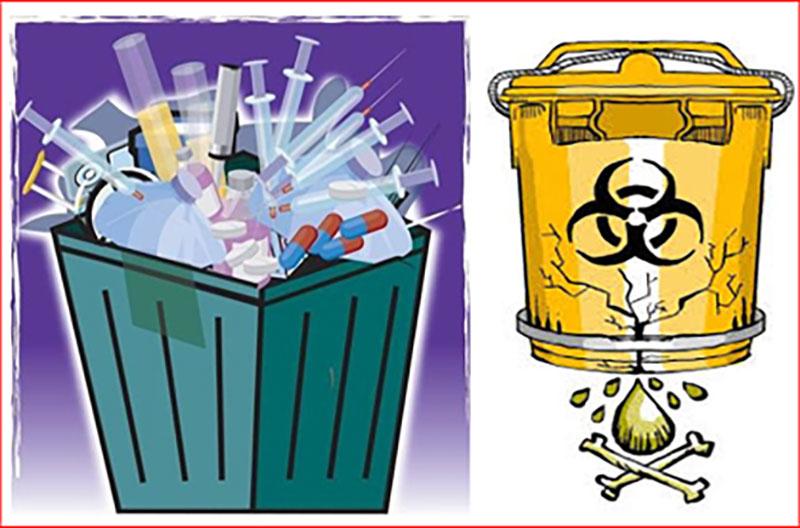 Tác hại của rác thải